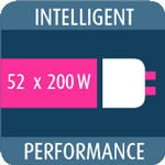Intelligent Performance
